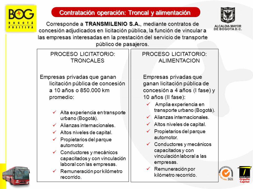 Corresponde a TRANSMILENIO S.A., mediante contratos de concesión adjudicados en licitación pública, la función de vincular a las empresas interesadas