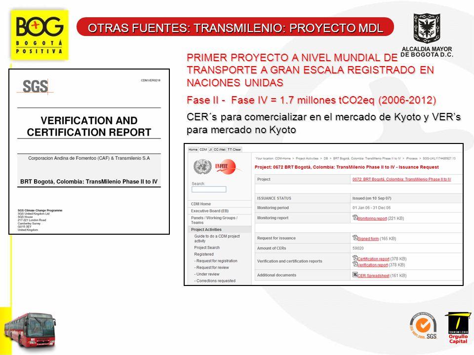 OTRAS FUENTES: TRANSMILENIO: PROYECTO MDL PRIMER PROYECTO A NIVEL MUNDIAL DE TRANSPORTE A GRAN ESCALA REGISTRADO EN NACIONES UNIDAS Fase II - Fase IV