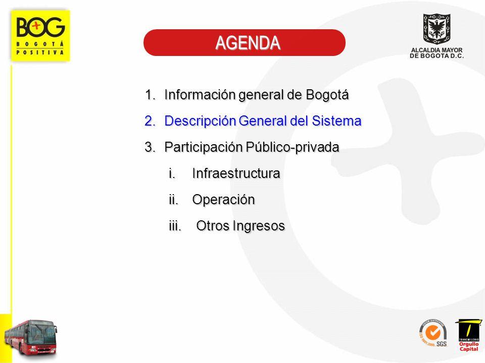 AGENDA 1.Información general de Bogotá 2.Descripción General del Sistema 3.Participación Público-privada i. Infraestructura ii. Operación iii. Otros I