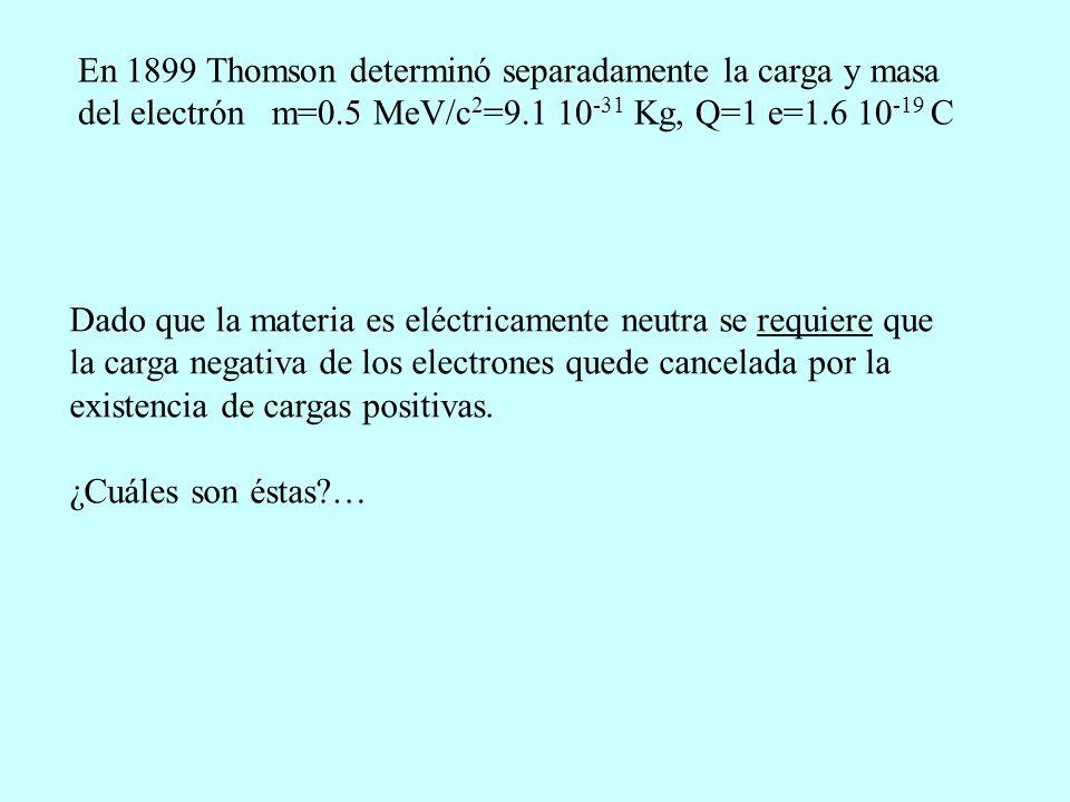 Dado que la materia es eléctricamente neutra se requiere que la carga negativa de los electrones quede cancelada por la existencia de cargas positivas