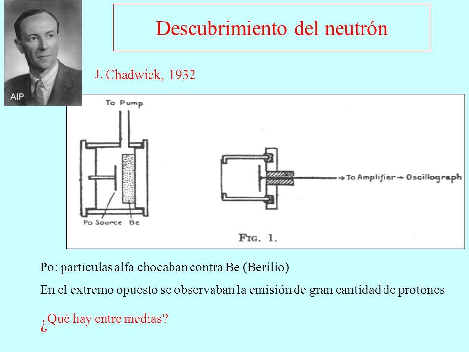 Descubrimiento del neutrón Po: partículas alfa chocaban contra Be (Berilio) En el extremo opuesto se observaban la emisión de gran cantidad de protone