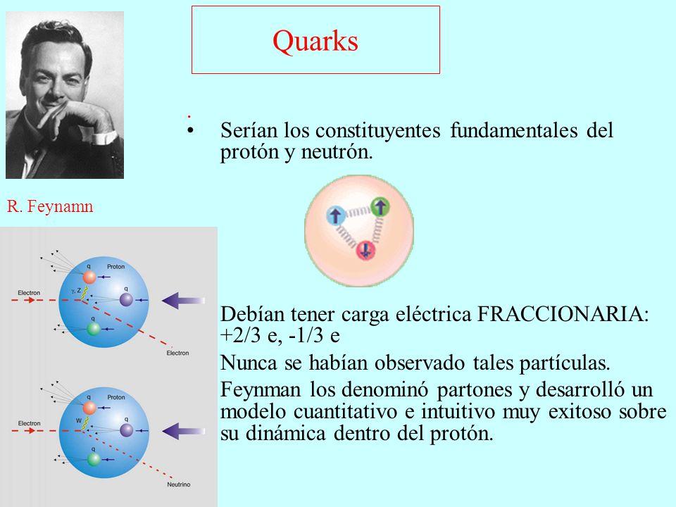 Quarks. Serían los constituyentes fundamentales del protón y neutrón. Debían tener carga eléctrica FRACCIONARIA: +2/3 e, -1/3 e Nunca se habían observ