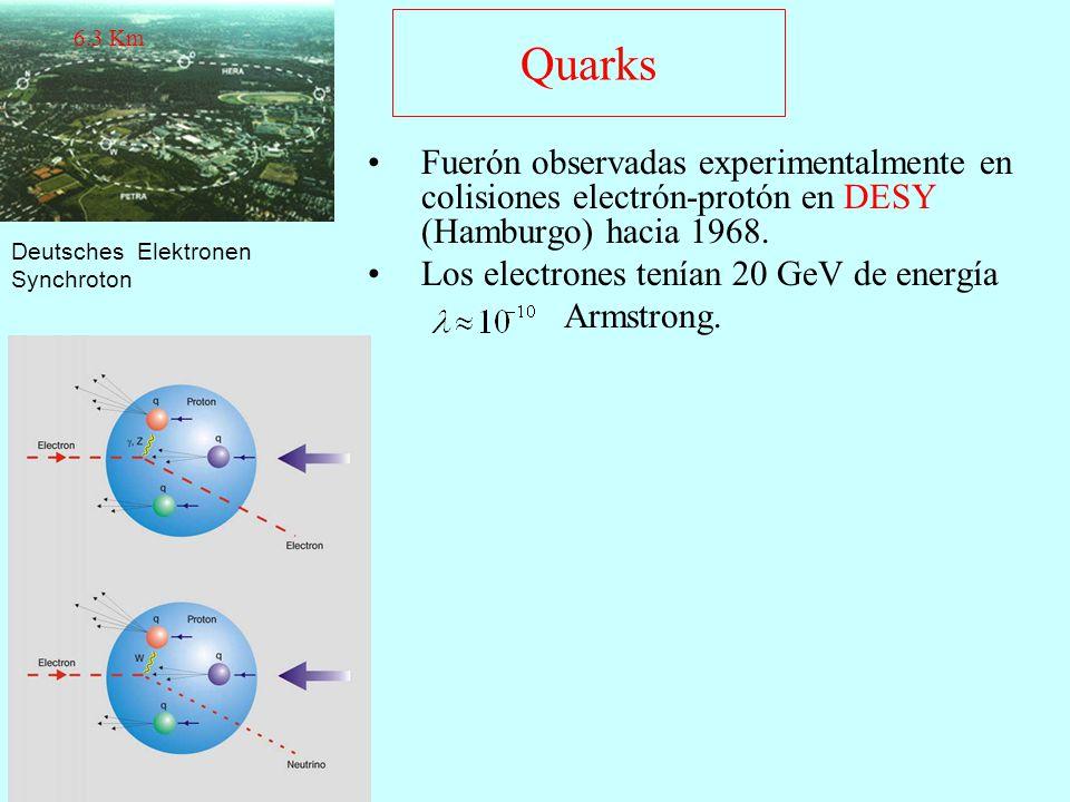 Quarks Fuerón observadas experimentalmente en colisiones electrón-protón en DESY (Hamburgo) hacia 1968. Los electrones tenían 20 GeV de energía Armstr