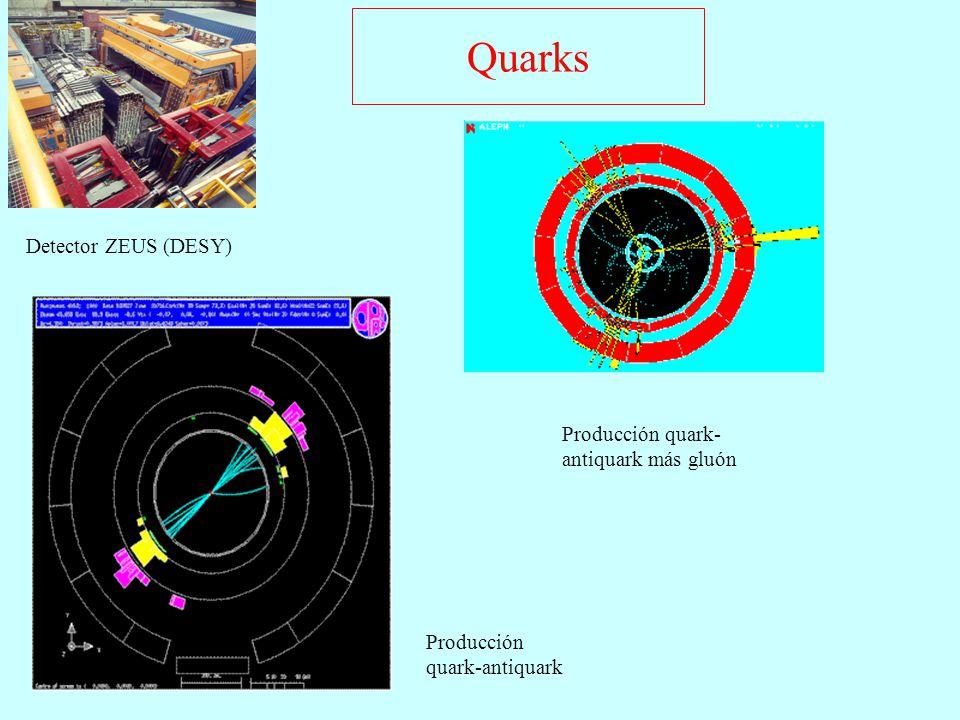 Quarks Detector ZEUS (DESY) Producción quark-antiquark Producción quark- antiquark más gluón