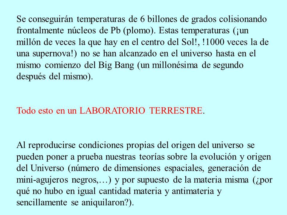 Se conseguirán temperaturas de 6 billones de grados colisionando frontalmente núcleos de Pb (plomo). Estas temperaturas (¡un millón de veces la que ha
