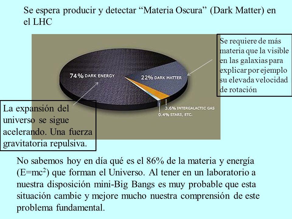 No sabemos hoy en día qué es el 86% de la materia y energía (E=mc 2 ) que forman el Universo. Al tener en un laboratorio a nuestra disposición mini-Bi