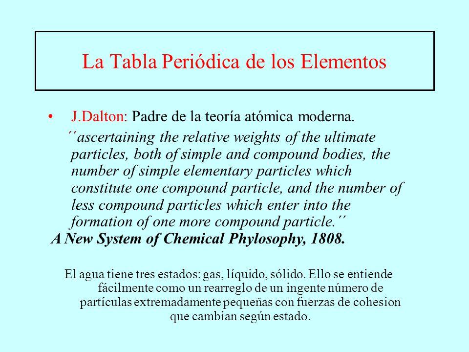 John J. Dalton: A New System of Chemical Phylosophy, 1808.