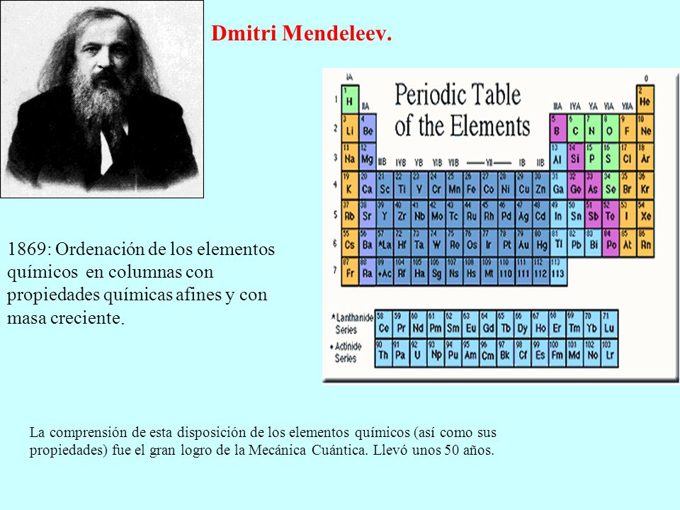 Dmitri Mendeleev. 1869: Ordenación de los elementos químicos en columnas con propiedades químicas afines y con masa creciente. La comprensión de esta
