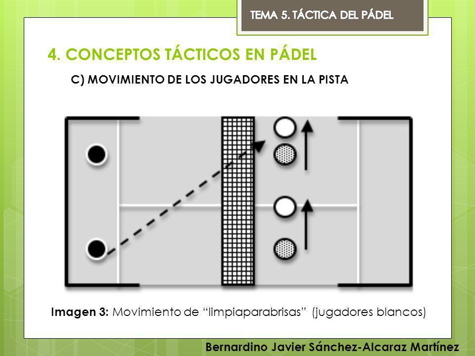 4. CONCEPTOS TÁCTICOS EN PÁDEL Bernardino Javier Sánchez-Alcaraz Martínez C) MOVIMIENTO DE LOS JUGADORES EN LA PISTA Imagen 3: Movimiento de limpiapar