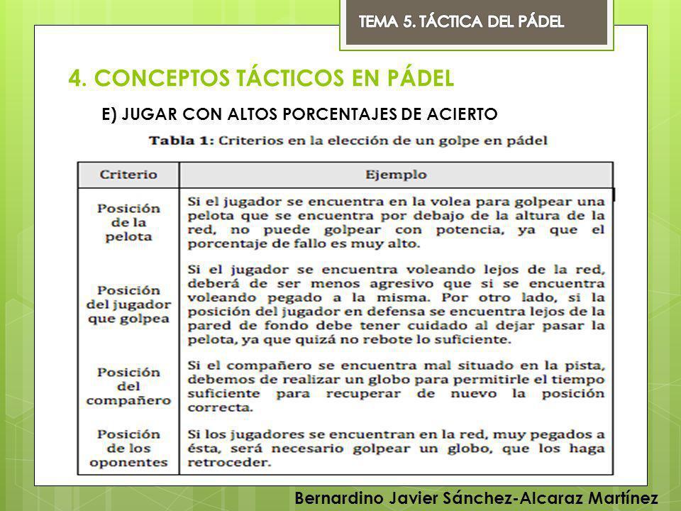 4. CONCEPTOS TÁCTICOS EN PÁDEL Bernardino Javier Sánchez-Alcaraz Martínez E) JUGAR CON ALTOS PORCENTAJES DE ACIERTO
