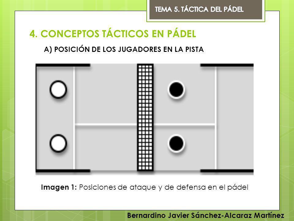 4. CONCEPTOS TÁCTICOS EN PÁDEL Bernardino Javier Sánchez-Alcaraz Martínez A) POSICIÓN DE LOS JUGADORES EN LA PISTA Imagen 1: Posiciones de ataque y de