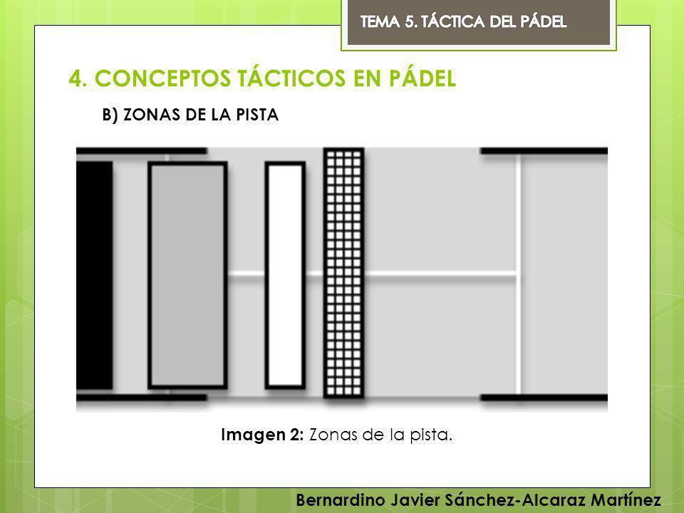 4. CONCEPTOS TÁCTICOS EN PÁDEL Bernardino Javier Sánchez-Alcaraz Martínez B) ZONAS DE LA PISTA Imagen 2: Zonas de la pista.