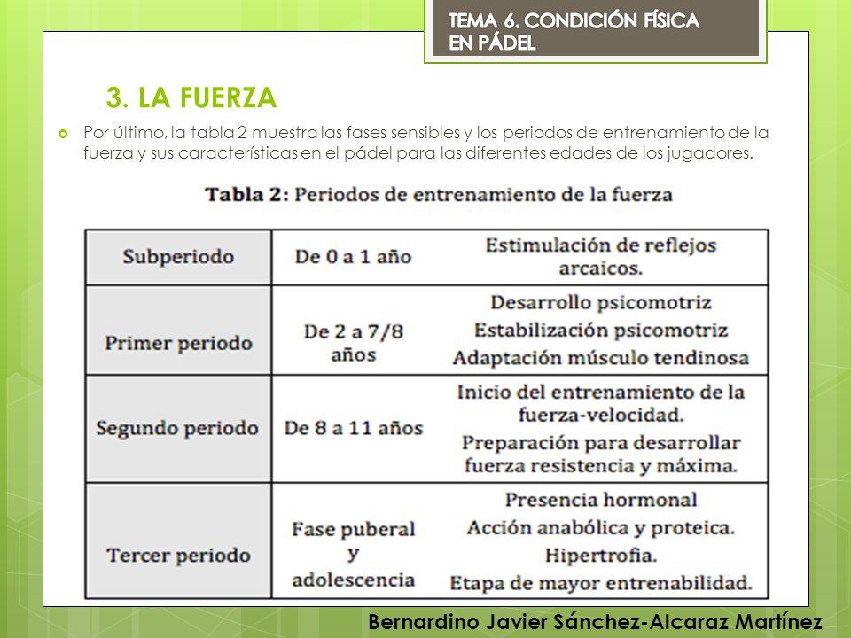 3. LA FUERZA Por último, la tabla 2 muestra las fases sensibles y los periodos de entrenamiento de la fuerza y sus características en el pádel para la