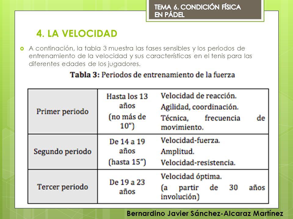 4. LA VELOCIDAD A continación, la tabla 3 muestra las fases sensibles y los periodos de entrenamiento de la velocidad y sus características en el teni