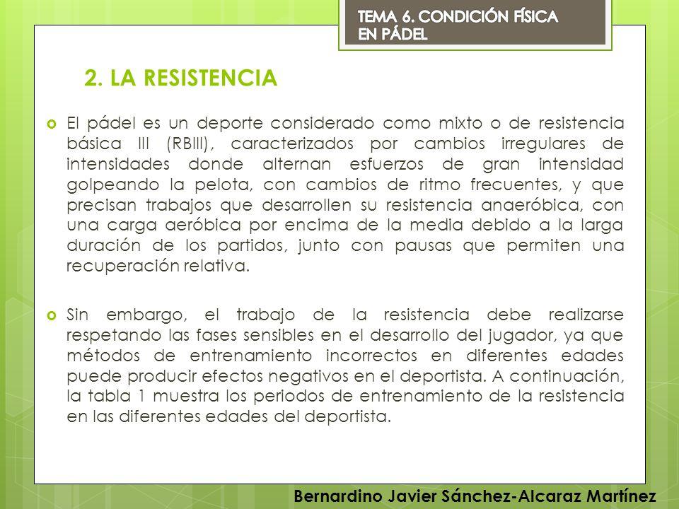 2. LA RESISTENCIA El pádel es un deporte considerado como mixto o de resistencia básica III (RBIII), caracterizados por cambios irregulares de intensi