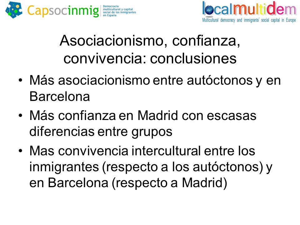 Asociacionismo, confianza, convivencia: conclusiones Más asociacionismo entre autóctonos y en Barcelona Más confianza en Madrid con escasas diferencias entre grupos Mas convivencia intercultural entre los inmigrantes (respecto a los autóctonos) y en Barcelona (respecto a Madrid)
