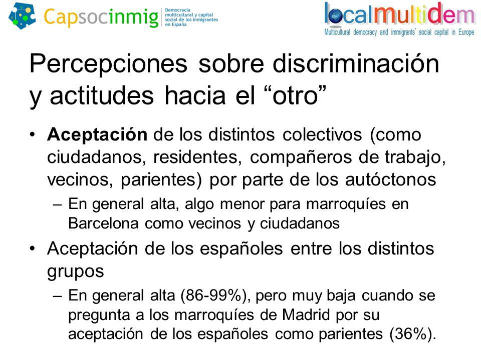 Percepciones sobre discriminación y actitudes hacia el otro Aceptación de los distintos colectivos (como ciudadanos, residentes, compañeros de trabajo, vecinos, parientes) por parte de los autóctonos –En general alta, algo menor para marroquíes en Barcelona como vecinos y ciudadanos Aceptación de los españoles entre los distintos grupos –En general alta (86-99%), pero muy baja cuando se pregunta a los marroquíes de Madrid por su aceptación de los españoles como parientes (36%).