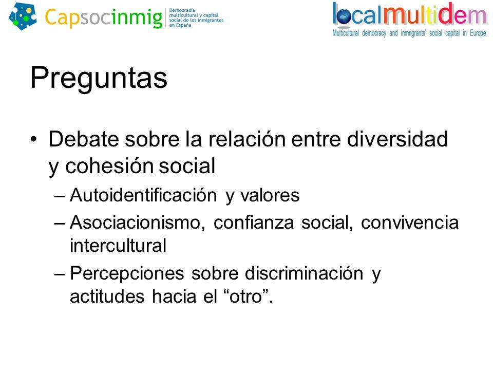 Preguntas Debate sobre la relación entre diversidad y cohesión social –Autoidentificación y valores –Asociacionismo, confianza social, convivencia intercultural –Percepciones sobre discriminación y actitudes hacia el otro.