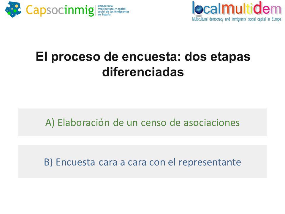 El proceso de encuesta: dos etapas diferenciadas A) Elaboración de un censo de asociaciones B) Encuesta cara a cara con el representante
