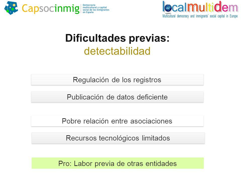 Regulación de los registros Dificultades previas: detectabilidad Pobre relación entre asociaciones Publicación de datos deficiente Pro: Labor previa de otras entidades Recursos tecnológicos limitados