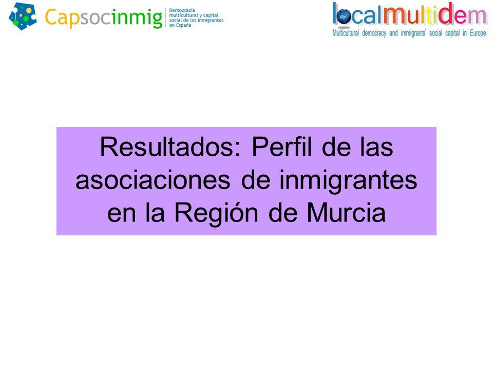 Resultados: Perfil de las asociaciones de inmigrantes en la Región de Murcia