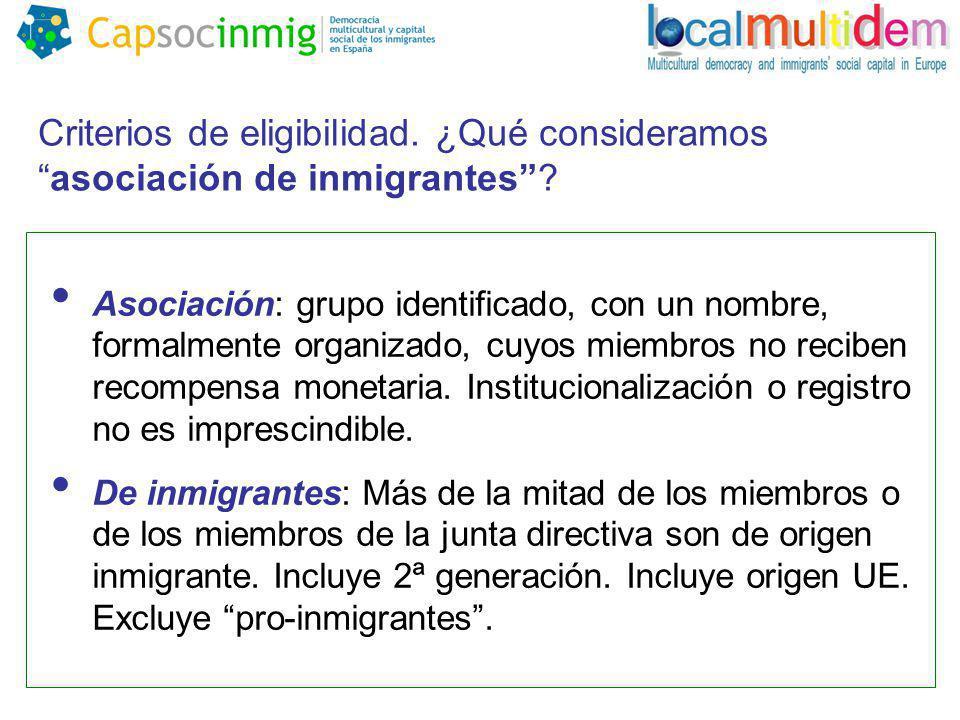 BarcelonaMadridMurcia Total asociaciones inmigrantes en censo elaborado (elegibles) 46541774 Confirmadas activas223 (48%)199 (48%)17 (27%) Confirmadas no activas34 (7%)24 (6%)13 (18%) Sin confirmar208 (45%)194 (47%)44 (59%) Tasa de mortalidad (no activas/ confirmadas) 13%11%43% Total asociaciones inscritas en algún registro 388 (83%)312 (75%)45 (61%) Asociaciones entrevistadas1009618 Censo de asociaciones: datos