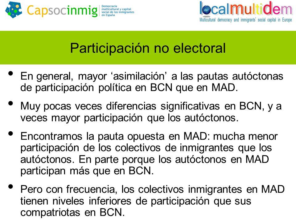 Participación no electoral En general, mayor asimilación a las pautas autóctonas de participación política en BCN que en MAD. Muy pocas veces diferenc