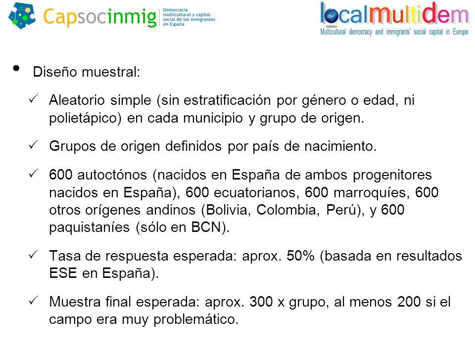 Diseño muestral: Aleatorio simple (sin estratificación por género o edad, ni polietápico) en cada municipio y grupo de origen.