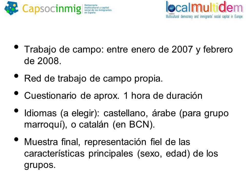 Trabajo de campo: entre enero de 2007 y febrero de 2008. Red de trabajo de campo propia. Cuestionario de aprox. 1 hora de duración Idiomas (a elegir):