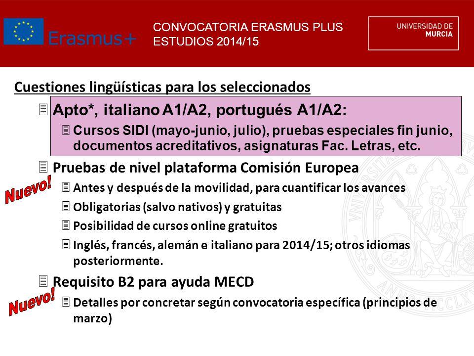 CONVOCATORIA ERASMUS PLUS ESTUDIOS 2014/15 Ayuda Económica 3Movilidad Erasmus+ Financiación (beca académicaeconómica) 3Estancias cuatrimestrales o anuales – Ayudas económicas 5 meses 3Movilidades sin financiación (becas cero) 3Fuentes de financiación 3Ministerio de Educación (requisitos por concretar) y Comisión Europea 3Incompatibles entre sí; compatibles con beca general del MECD 3Máximo 5 meses 3Fondos UMU para apoyo a la gestión Erasmus Plus 31º) Asegurar becas 5 meses para todos 32º) Completar financiación movilidades anuales 3Fondos no disponibles para participantes por 2ª vez 3Otros posibles financiadores: Ayuntamientos, CARM, Banco Santander