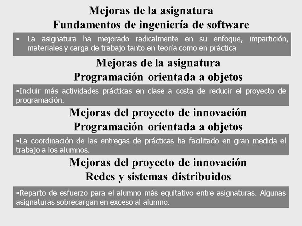 Mejoras de la asignatura Fundamentos de ingeniería de software La asignatura ha mejorado radicalmente en su enfoque, impartición, materiales y carga d