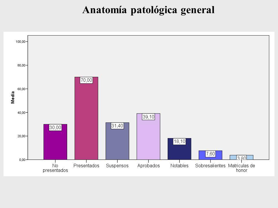 Anatomía patológica general