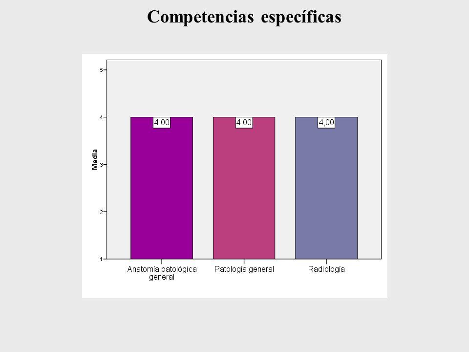 Mejoras de la asignatura Radiología veterinaria Apuntes con las radiografías comentadas.