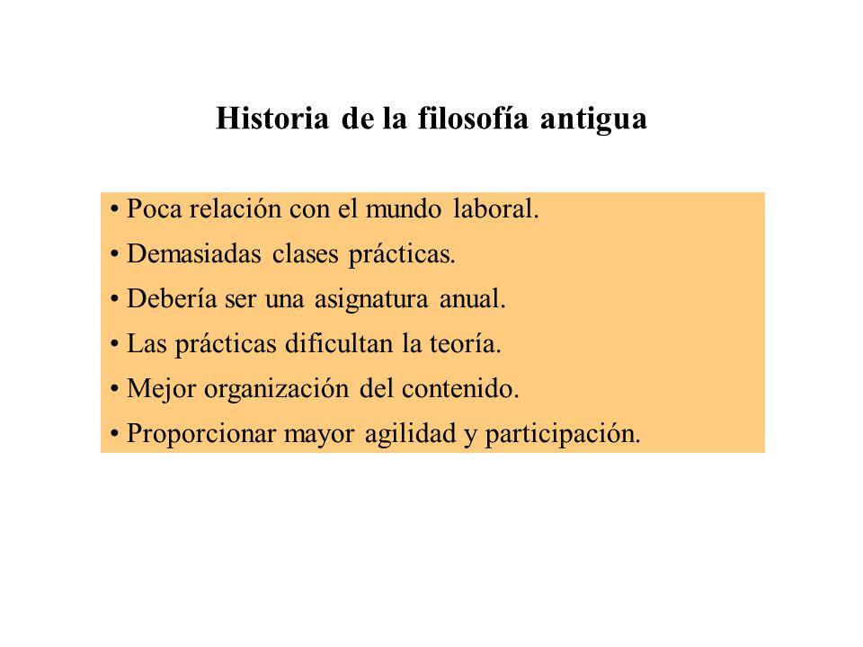 Historia de la filosofía antigua Poca relación con el mundo laboral.