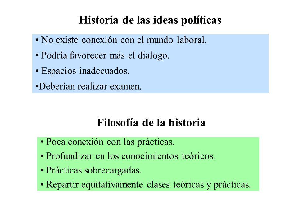 Historia de las ideas políticas No existe conexión con el mundo laboral.
