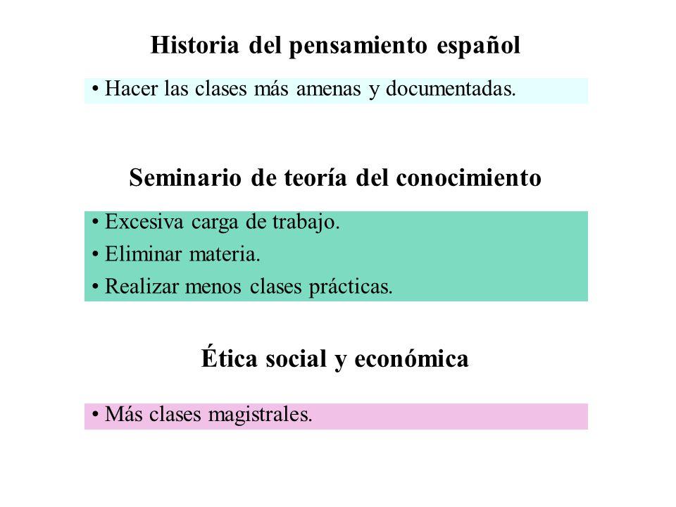 Historia del pensamiento español Hacer las clases más amenas y documentadas.