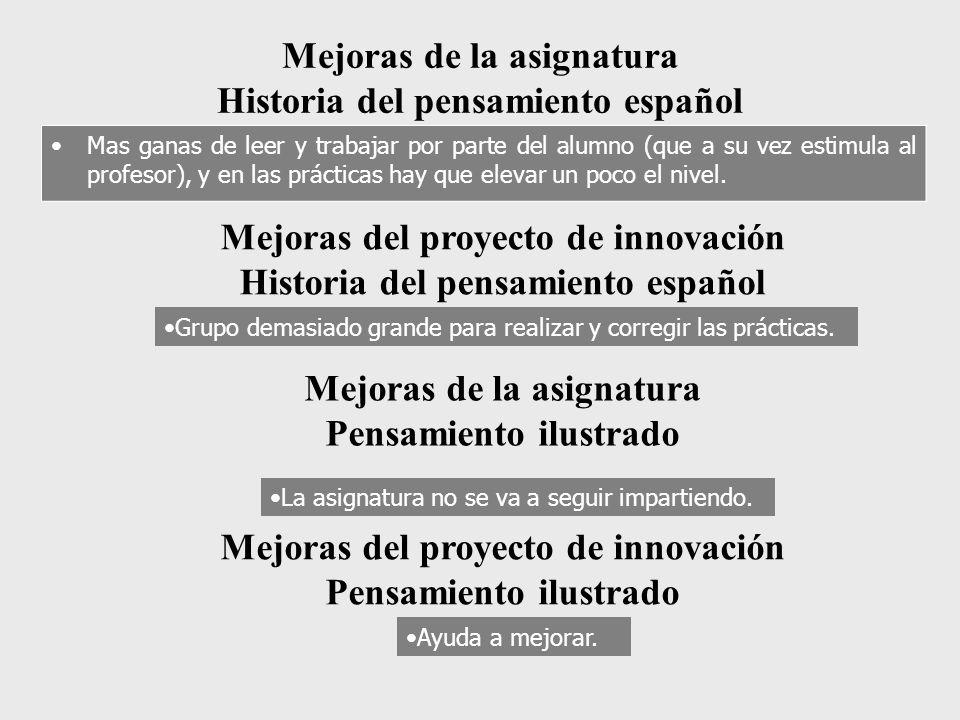 Mejoras de la asignatura Historia del pensamiento español Mas ganas de leer y trabajar por parte del alumno (que a su vez estimula al profesor), y en las prácticas hay que elevar un poco el nivel.