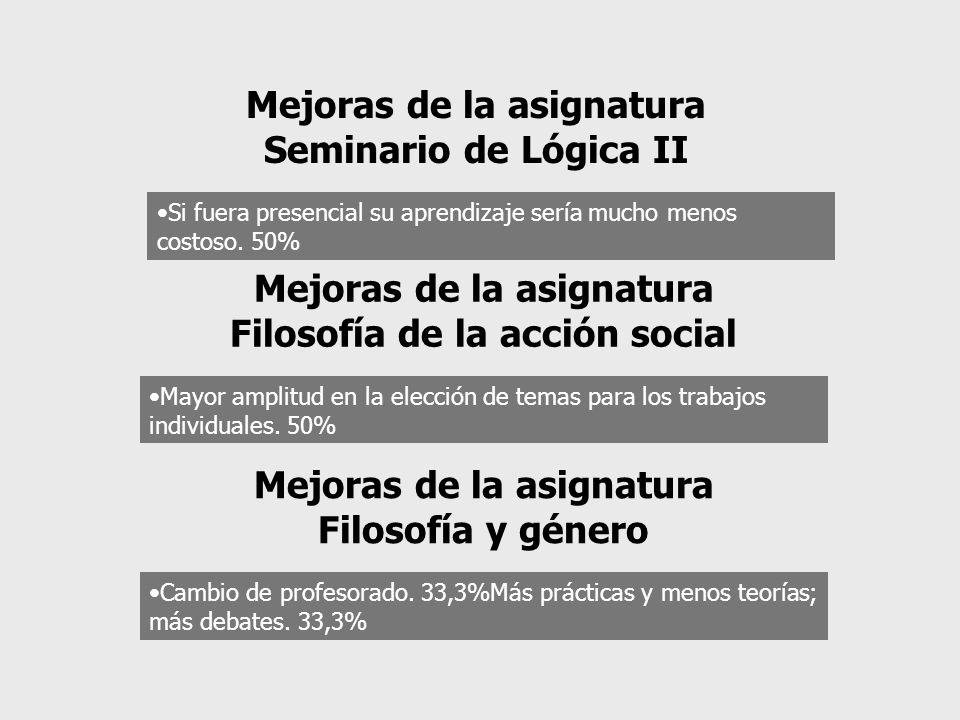 Mejoras de la asignatura Seminario de Lógica II Si fuera presencial su aprendizaje sería mucho menos costoso.