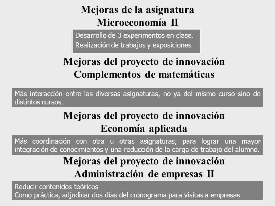 Mejoras de la asignatura Microeconomía II Desarrollo de 3 experimentos en clase.