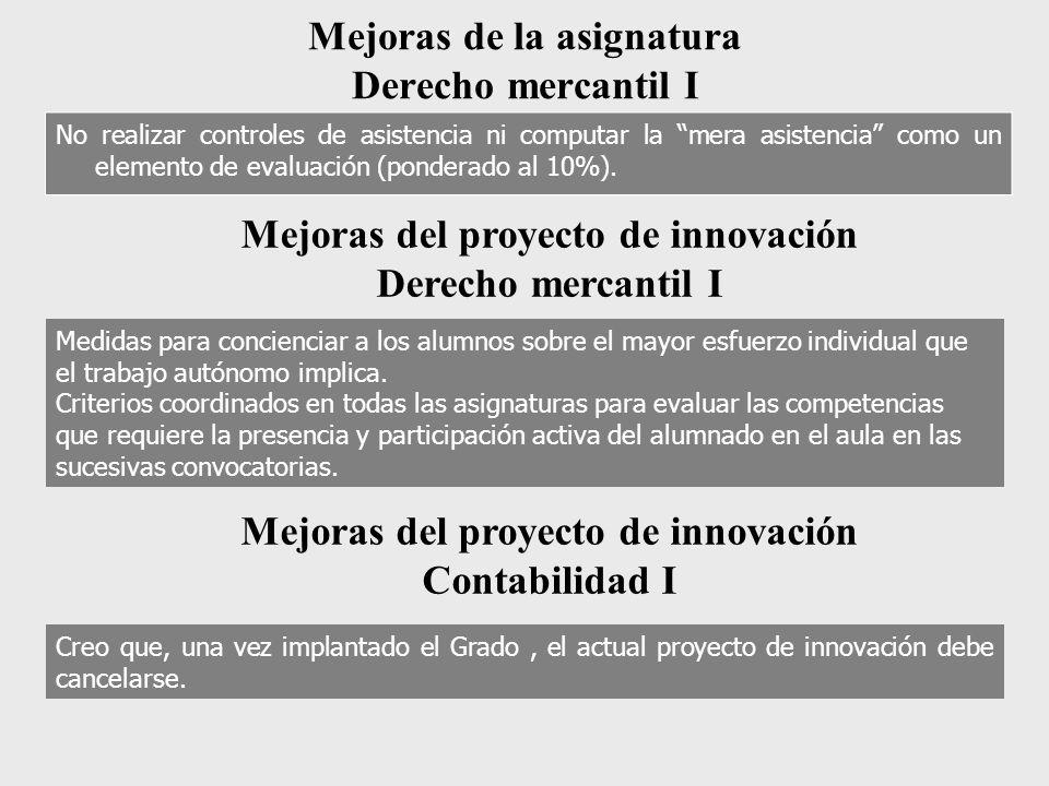 Mejoras de la asignatura Derecho mercantil I No realizar controles de asistencia ni computar la mera asistencia como un elemento de evaluación (ponderado al 10%).