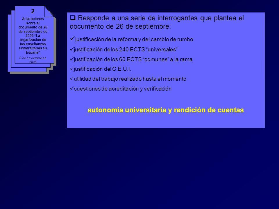 2 Aclaraciones sobre el documento de 26 de septiembre de 2006 La organización de las enseñanzas universitarias en España 6 de noviembre de 2006 Responde a una serie de interrogantes que plantea el documento de 26 de septiembre: justificación de la reforma y del cambio de rumbo justificación de los 240 ECTS universales justificación de los 60 ECTS comunes a la rama justificación del C.E.U.I.