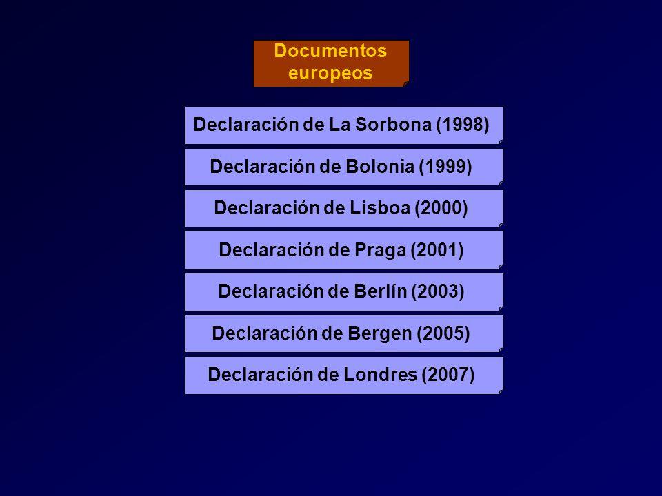 Documentos europeos Declaración de La Sorbona (1998) Declaración de Bolonia (1999) Declaración de Lisboa (2000) Declaración de Praga (2001) Declaración de Berlín (2003) Declaración de Bergen (2005) Declaración de Londres (2007)