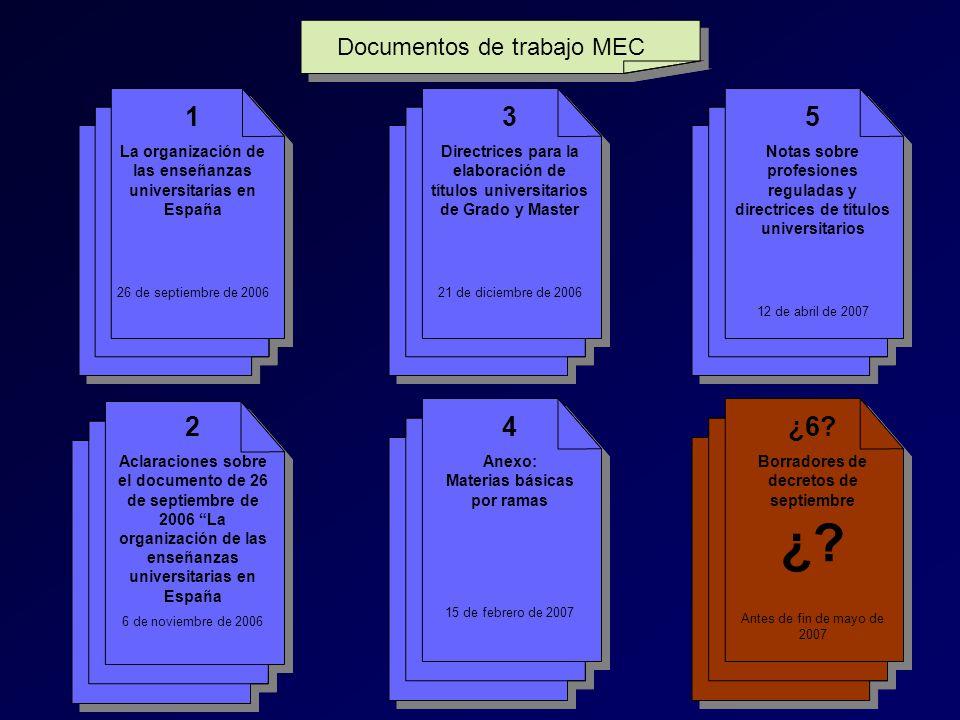 1 La organización de las enseñanzas universitarias en España 26 de septiembre de 2006 2 Aclaraciones sobre el documento de 26 de septiembre de 2006 La organización de las enseñanzas universitarias en España 6 de noviembre de 2006 3 Directrices para la elaboración de títulos universitarios de Grado y Master 21 de diciembre de 2006 4 Anexo: Materias básicas por ramas 15 de febrero de 2007 Documentos de trabajo MEC 5 Notas sobre profesiones reguladas y directrices de títulos universitarios 12 de abril de 2007 ¿6.