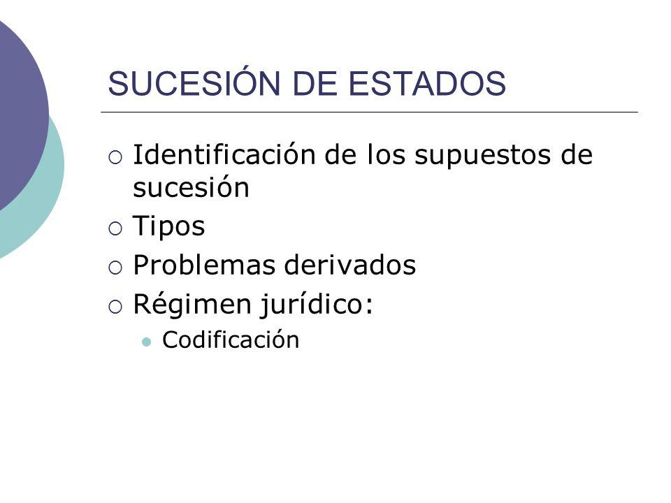 SUCESIÓN DE ESTADOS Identificación de los supuestos de sucesión Tipos Problemas derivados Régimen jurídico: Codificación