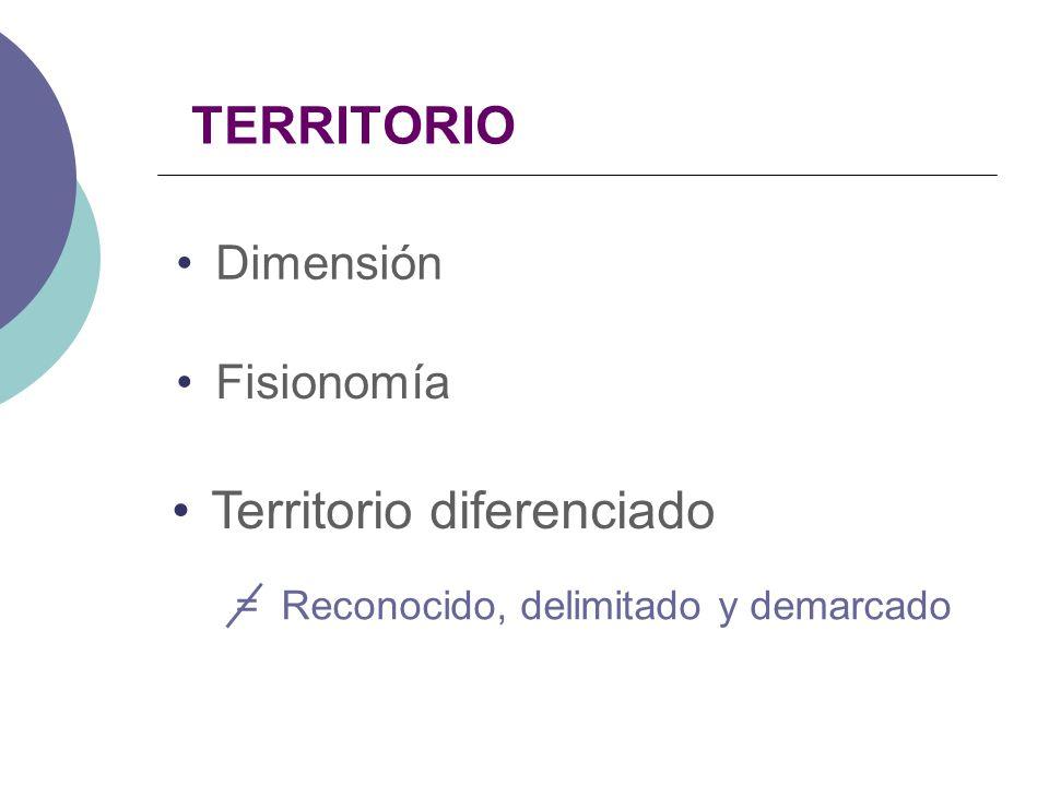Dimensión Fisionomía Territorio diferenciado = Reconocido, delimitado y demarcado