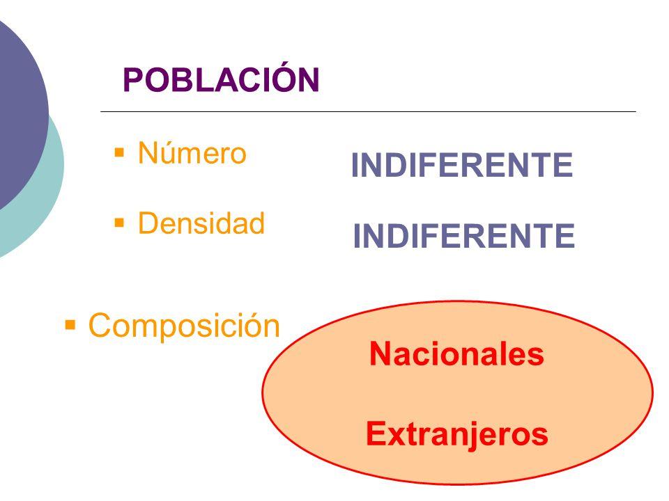 POBLACIÓN Número Densidad Composición Nacionales Extranjeros INDIFERENTE