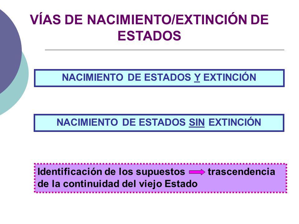 VÍAS DE NACIMIENTO/EXTINCIÓN DE ESTADOS NACIMIENTO DE ESTADOS SIN EXTINCIÓN Identificación de los supuestos trascendencia de la continuidad del viejo