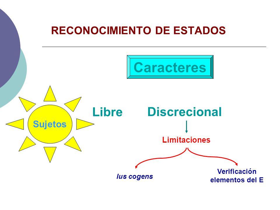 RECONOCIMIENTO DE ESTADOS Expreso Implícito Constitutiva Declarativa La relevancia del consentimiento Efectos jurídicos Virtualidad de la revocación implícita Revocación Forma Principio del no formalismo Teorías
