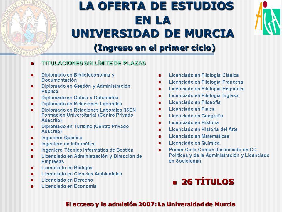 El acceso y la admisión 2007: La Universidad de Murcia LA OFERTA DE ESTUDIOS EN LA UNIVERSIDAD DE MURCIA (Ingreso en el primer ciclo) TITULACIONES SIN