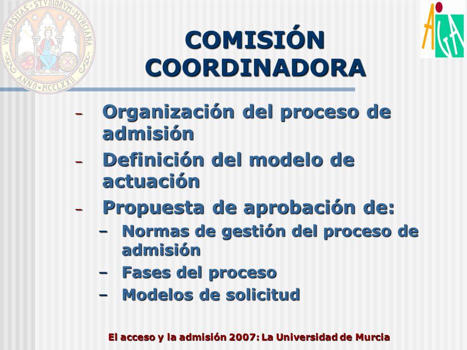El acceso y la admisión 2007: La Universidad de Murcia COMISIÓN COORDINADORA – Organización del proceso de admisión – Definición del modelo de actuaci